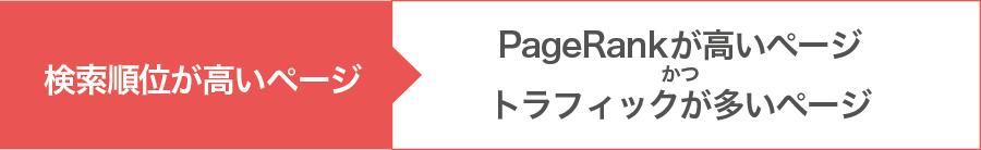検索順位が高いページ=PageRankが高いページかつトラフィックが多いページ